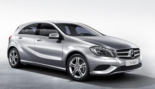 Harga Mobil Mercedes Benz Terbaru Januari 2017