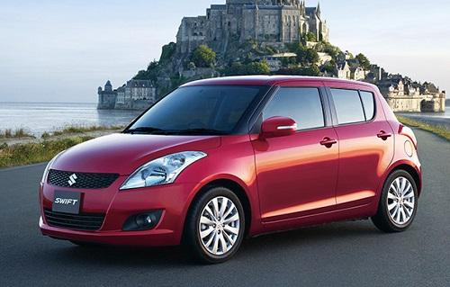 Harga Mobil Suzuki New Swift