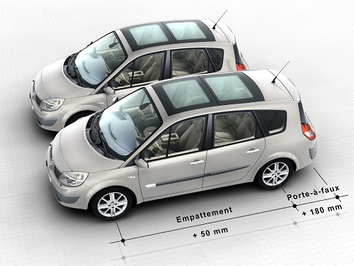 Perbedaan Renault Grand Scenic Dan Renault Scenic