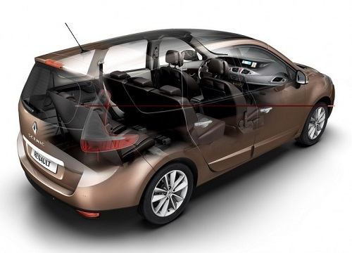 Review Renault Grand Scenic