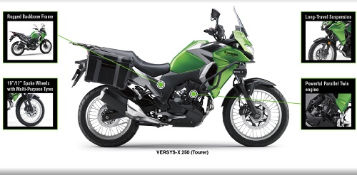 Review Kawasaki Versys-X 250 City