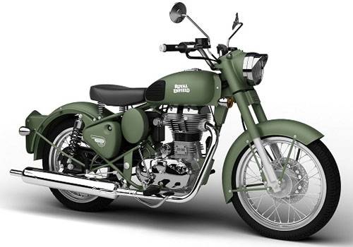 Review Royal Enfield Classic Battle Green