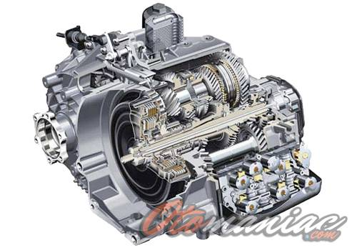 Fungsi gearbox Pada Motor