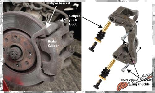 Komponen Rem Cakram Mobil, Caliper Bracket
