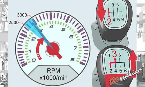 Perpindahan Gigi Mobil Manual