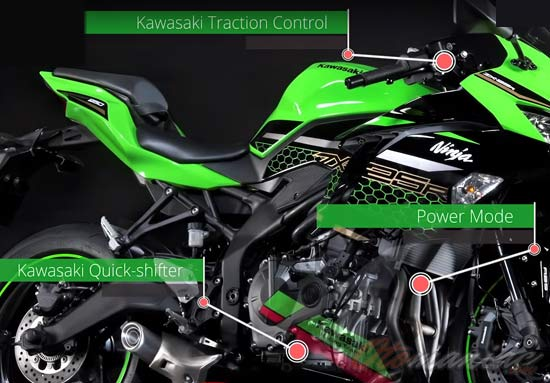 Review Kawasaki Ninja ZX25R